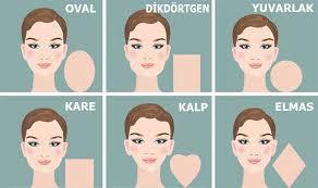 Yüz Tipine Göre Saç Kesimi Önerileri